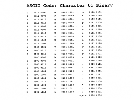 ASCII code for Enter